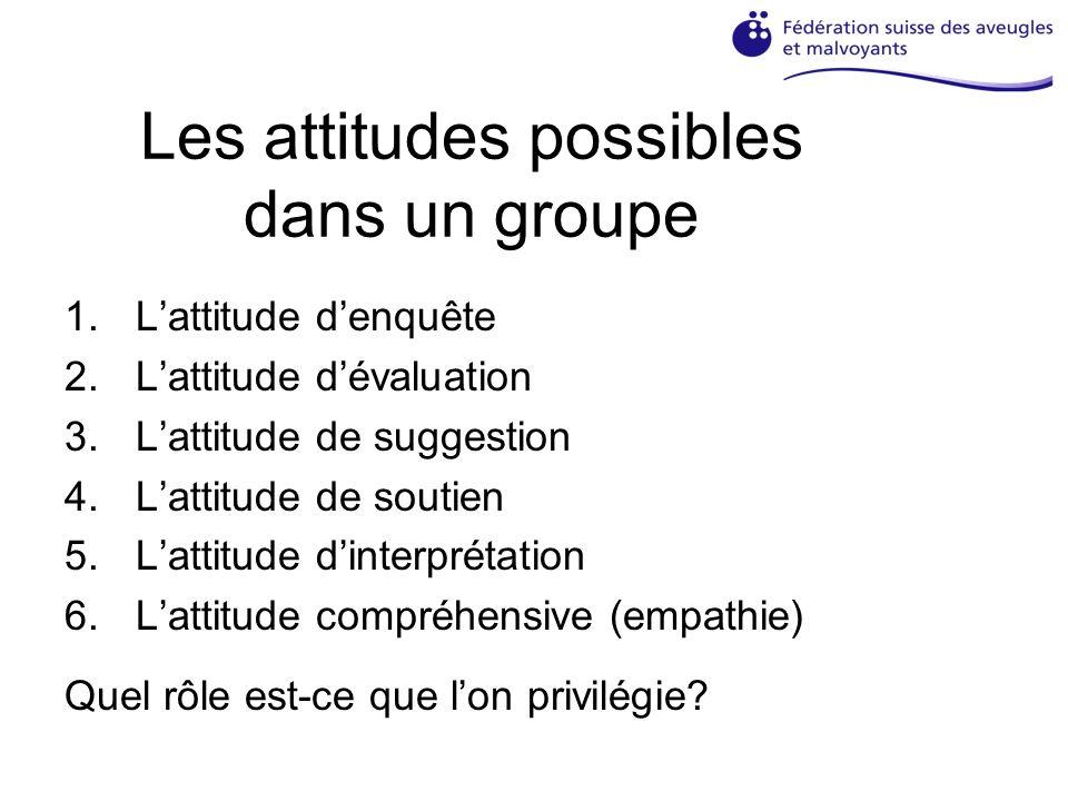 Les attitudes possibles dans un groupe 1.Lattitude denquête 2.Lattitude dévaluation 3.Lattitude de suggestion 4.Lattitude de soutien 5.Lattitude dinterprétation 6.Lattitude compréhensive (empathie) Quel rôle est-ce que lon privilégie