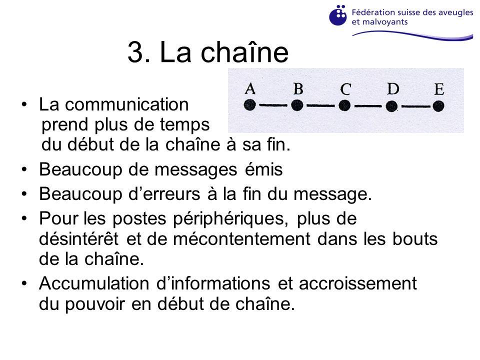 3. La chaîne La communication prend plus de temps du début de la chaîne à sa fin.