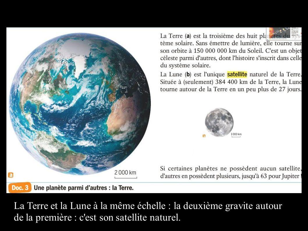La Terre et la Lune à la même échelle : la deuxième gravite autour de la première : c'est son satellite naturel.