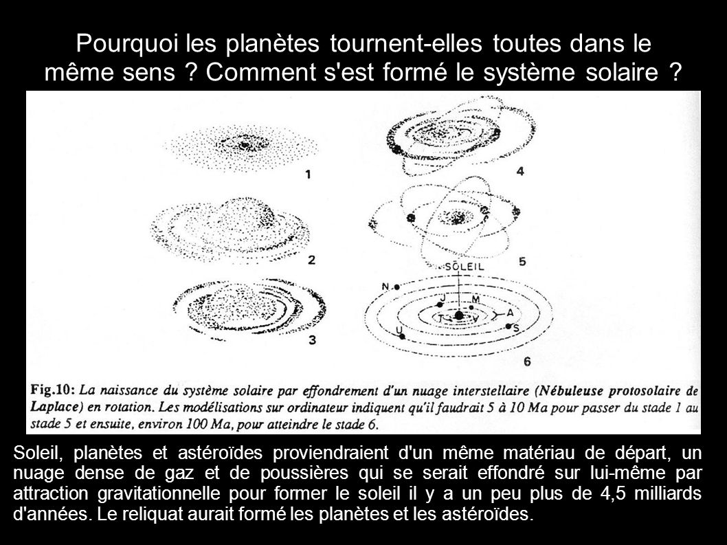 Pourquoi les planètes tournent-elles toutes dans le même sens ? Comment s'est formé le système solaire ? Soleil, planètes et astéroïdes proviendraient