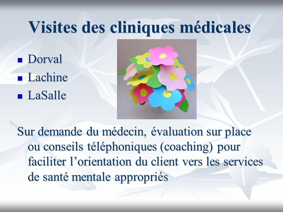 Visites des cliniques médicales Dorval Dorval Lachine Lachine LaSalle LaSalle Sur demande du médecin, évaluation sur place ou conseils téléphoniques (