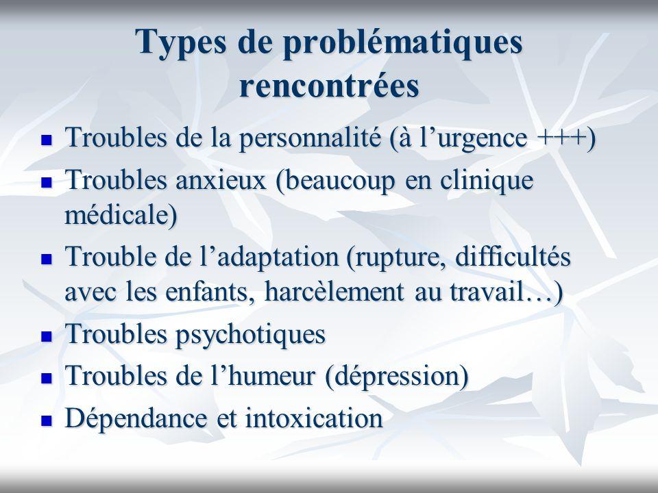 Types de problématiques rencontrées Troubles de la personnalité (à lurgence +++) Troubles de la personnalité (à lurgence +++) Troubles anxieux (beauco