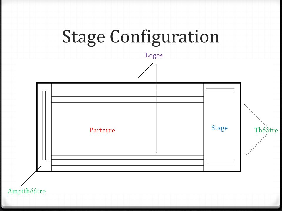 Stage Configuration Parterre Stage Loges Ampithéâtre Théâtre