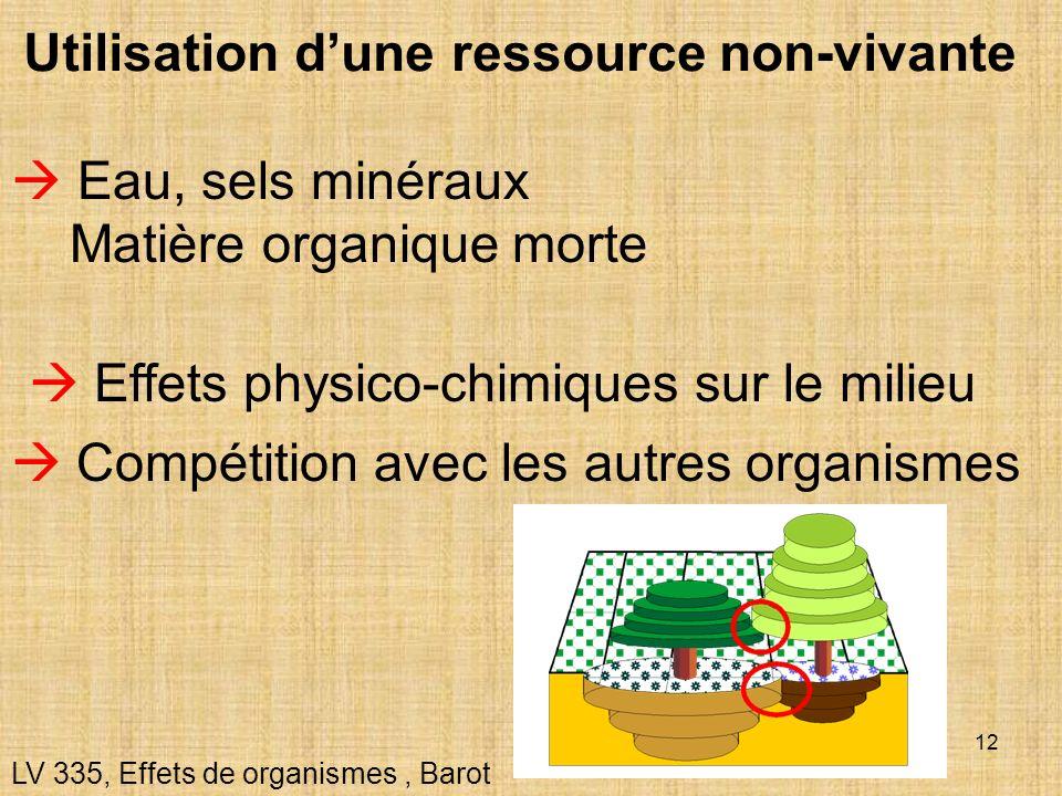 12 Eau, sels minéraux Matière organique morte Utilisation dune ressource non-vivante LV 335, Effets de organismes, Barot Effets physico-chimiques sur