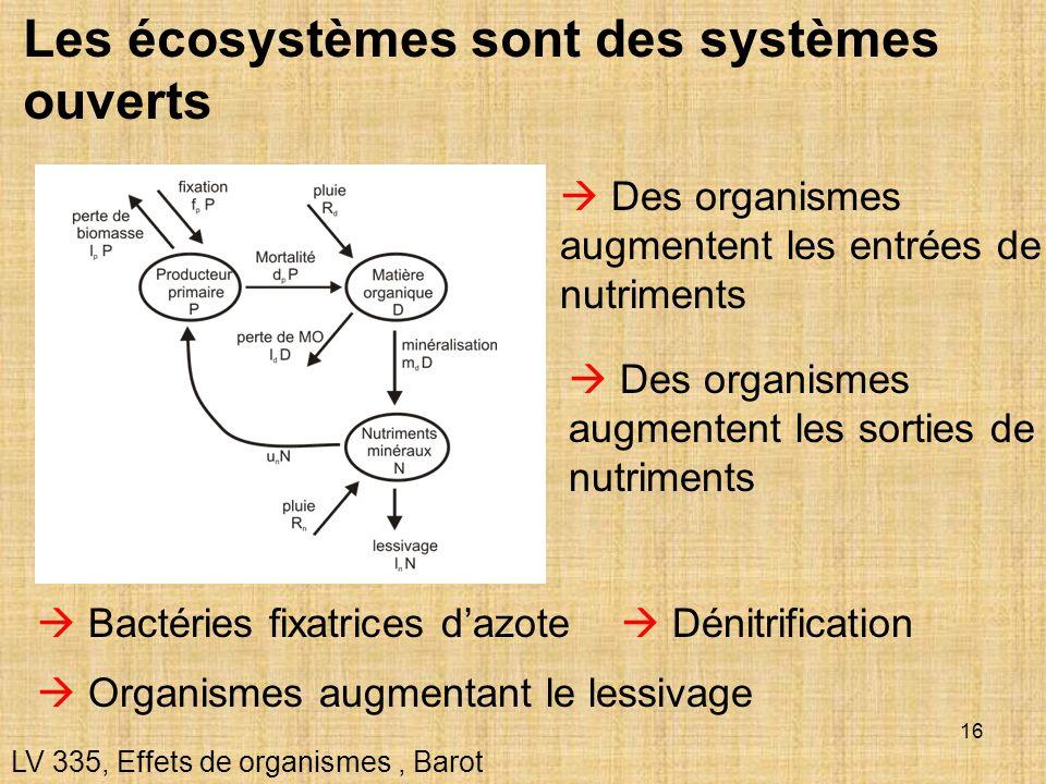 16 Les écosystèmes sont des systèmes ouverts LV 335, Effets de organismes, Barot Des organismes augmentent les entrées de nutriments Des organismes au