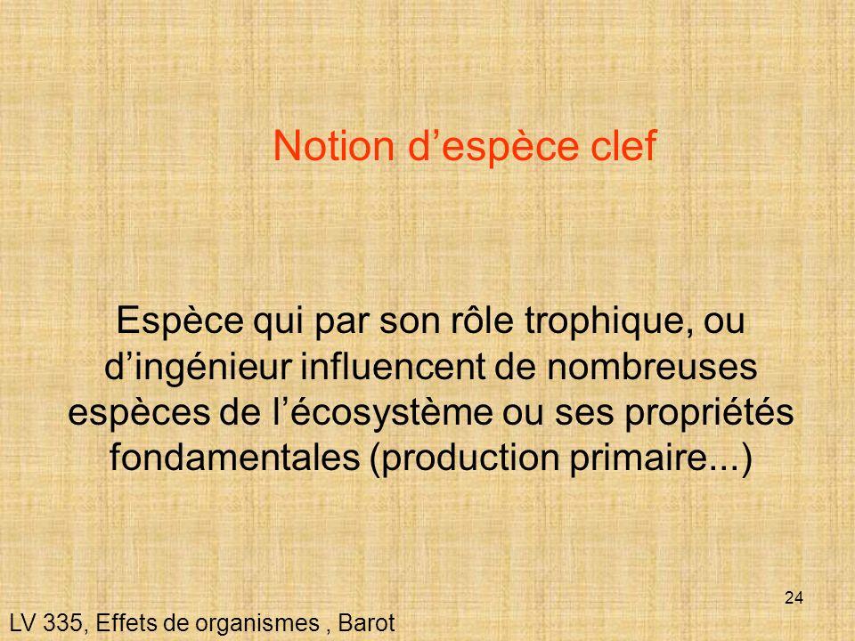 24 LV 335, Effets de organismes, Barot Notion despèce clef Espèce qui par son rôle trophique, ou dingénieur influencent de nombreuses espèces de lécos