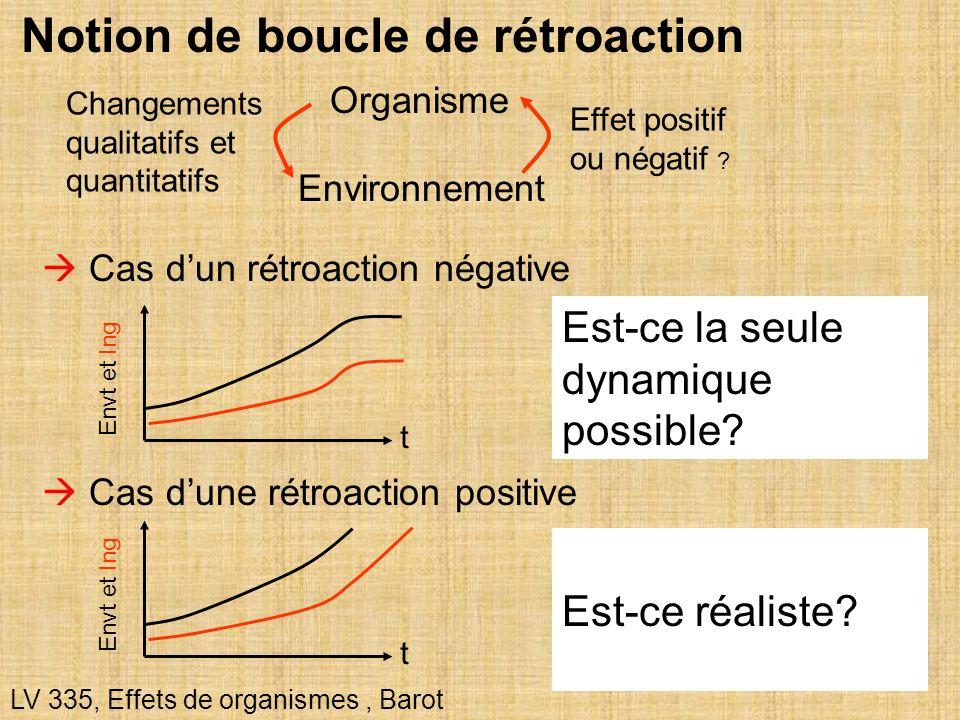 36 Notion de boucle de rétroaction LV 335, Effets de organismes, Barot Cas dune rétroaction positive Cas dun rétroaction négative Organisme Environnem
