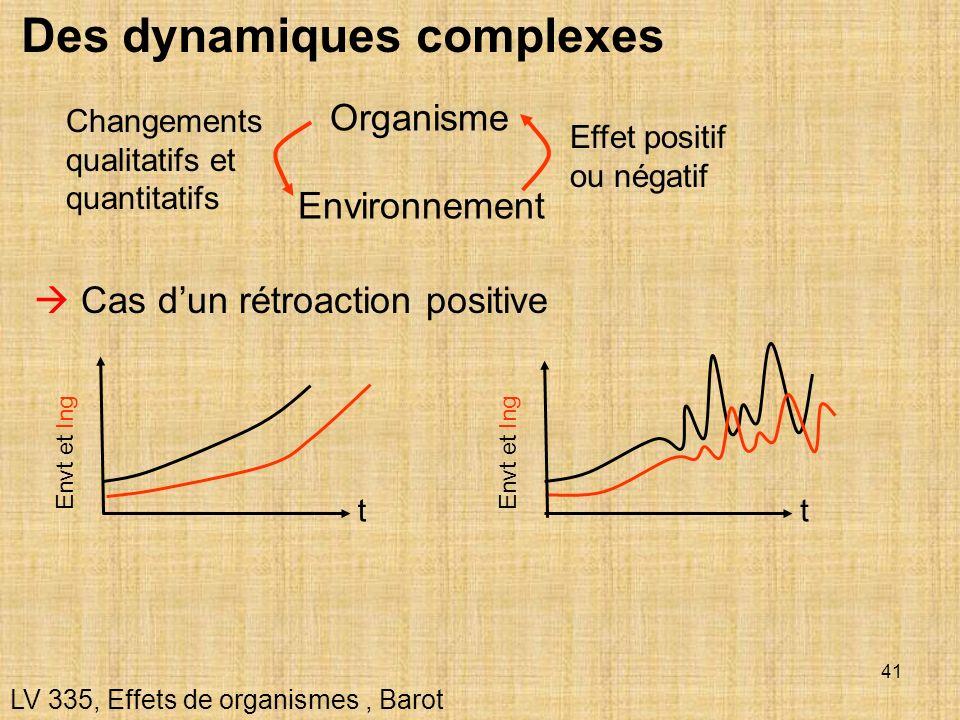 41 Des dynamiques complexes LV 335, Effets de organismes, Barot Cas dun rétroaction positive Organisme Environnement Changements qualitatifs et quanti