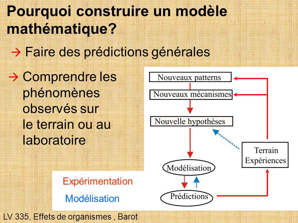 42 Pourquoi construire un modèle mathématique? LV 335, Effets de organismes, Barot Faire des prédictions générales Comprendre les phénomènes observés