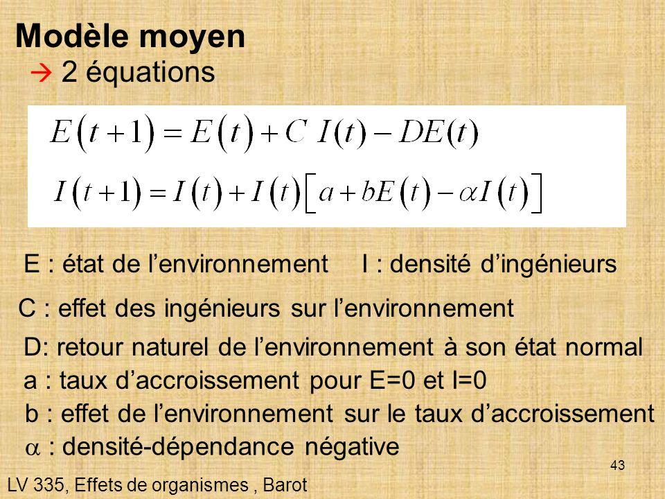 43 Modèle moyen LV 335, Effets de organismes, Barot 2 équations E : état de lenvironnementI : densité dingénieurs C : effet des ingénieurs sur lenviro