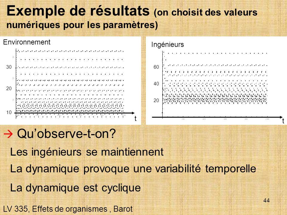44 Exemple de résultats (on choisit des valeurs numériques pour les paramètres) LV 335, Effets de organismes, Barot Environnement Ingénieurs t t 10 20