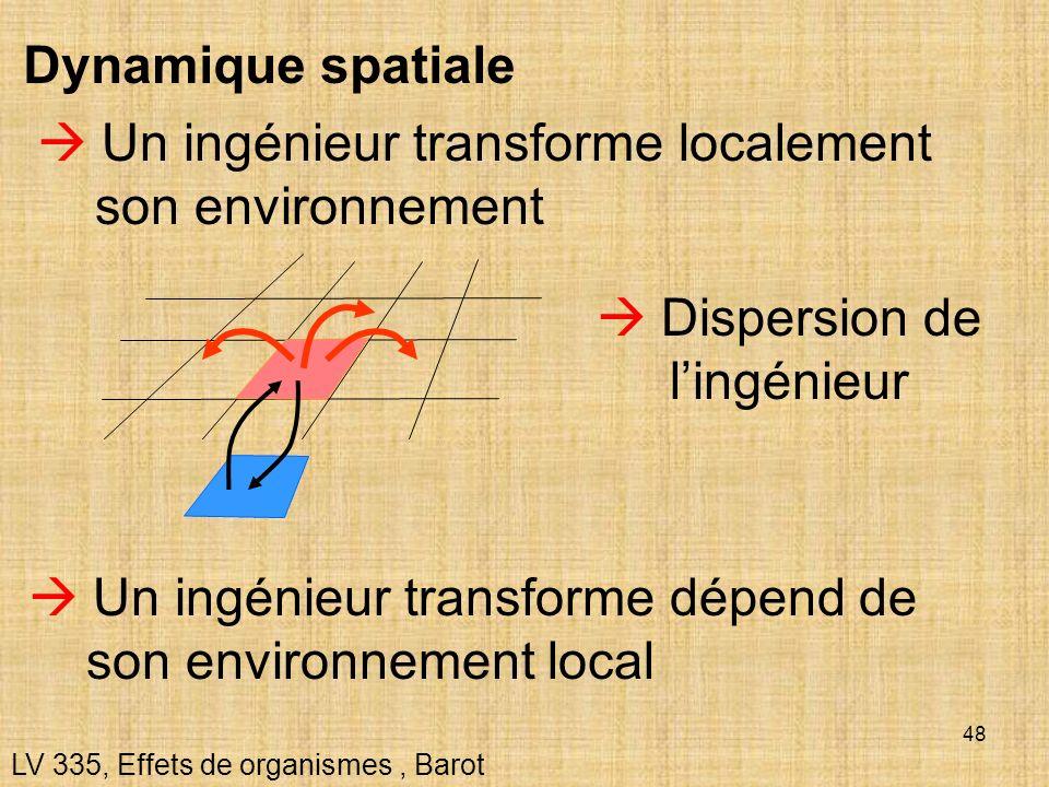 48 Dynamique spatiale LV 335, Effets de organismes, Barot Un ingénieur transforme localement son environnement Un ingénieur transforme dépend de son e