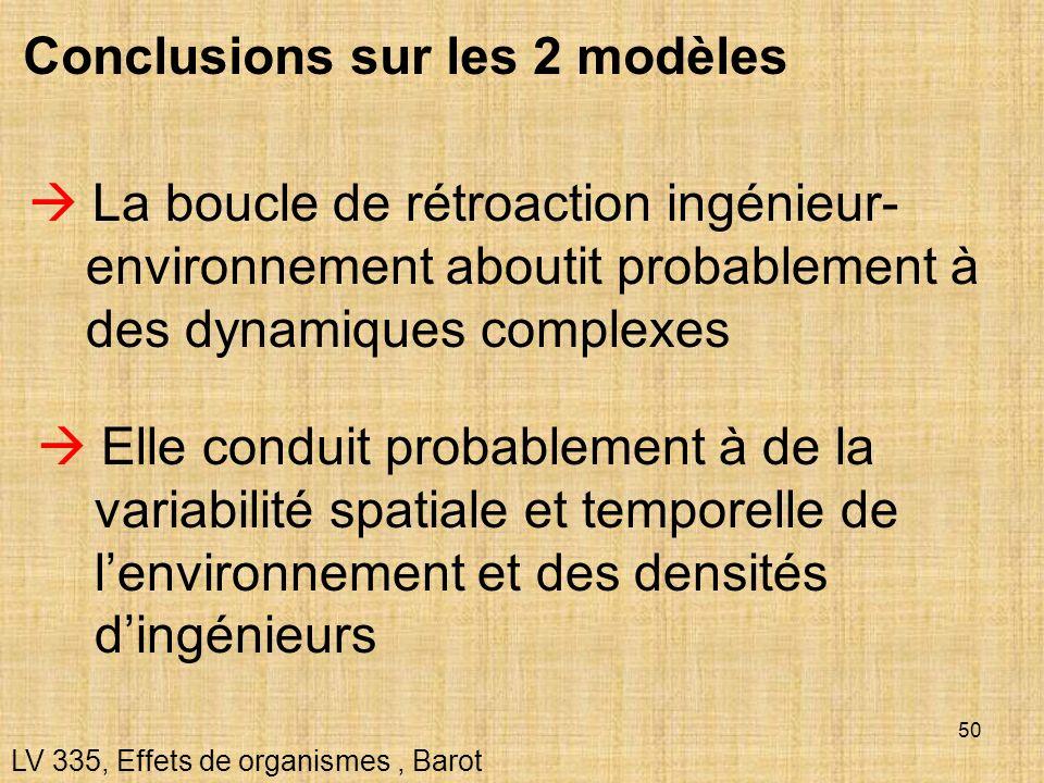 50 Conclusions sur les 2 modèles LV 335, Effets de organismes, Barot La boucle de rétroaction ingénieur- environnement aboutit probablement à des dyna