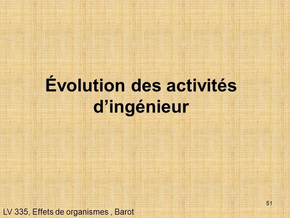 51 Évolution des activités dingénieur LV 335, Effets de organismes, Barot