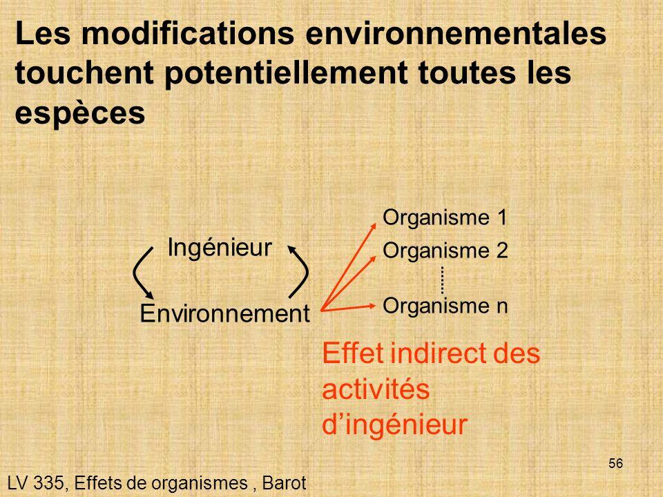 56 Les modifications environnementales touchent potentiellement toutes les espèces LV 335, Effets de organismes, Barot Ingénieur Environnement Organis