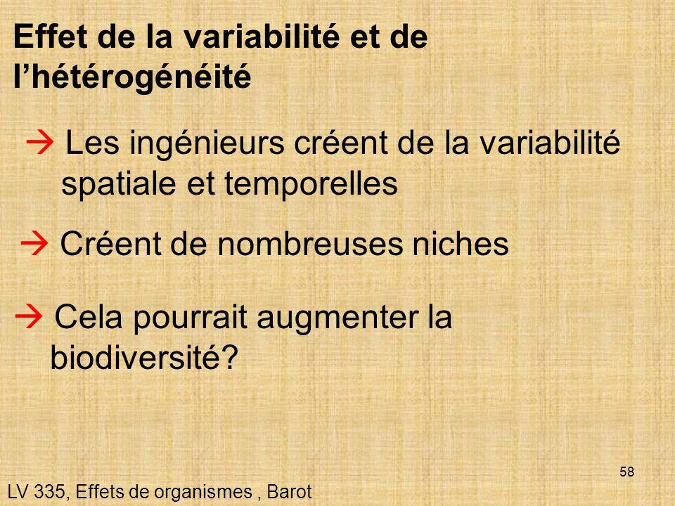 58 Effet de la variabilité et de lhétérogénéité LV 335, Effets de organismes, Barot Les ingénieurs créent de la variabilité spatiale et temporelles Ce
