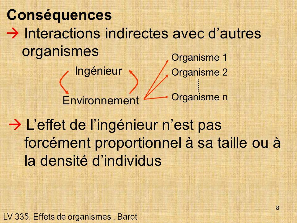 8 Interactions indirectes avec dautres organismes Leffet de lingénieur nest pas forcément proportionnel à sa taille ou à la densité dindividus Conséqu