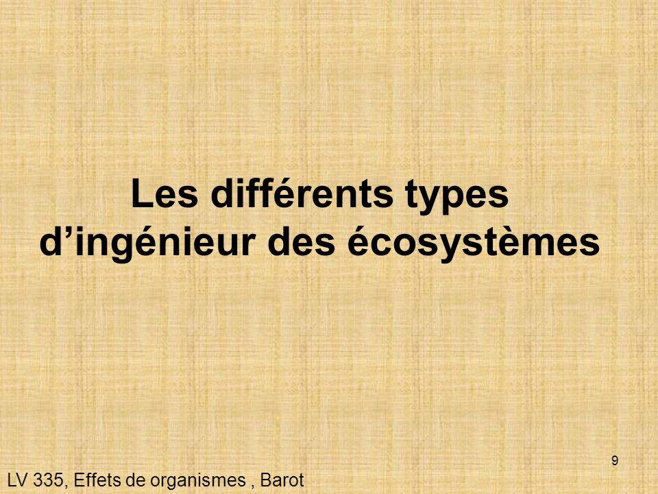 9 Les différents types dingénieur des écosystèmes LV 335, Effets de organismes, Barot