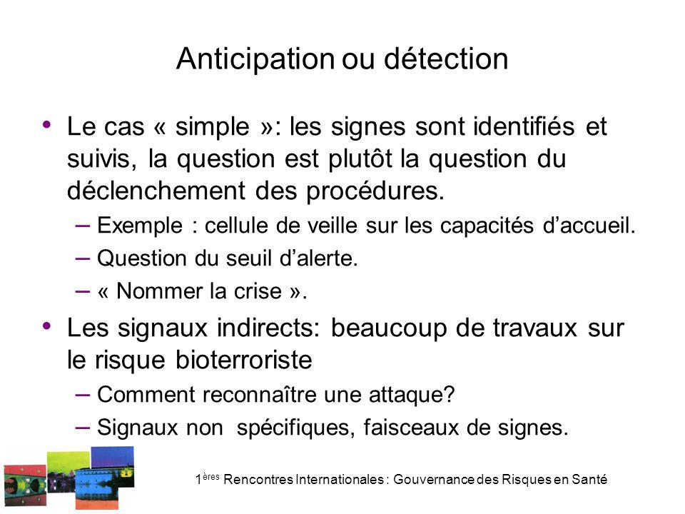 1 ères Rencontres Internationales : Gouvernance des Risques en Santé Anticipation ou détection Le cas « simple »: les signes sont identifiés et suivis, la question est plutôt la question du déclenchement des procédures.