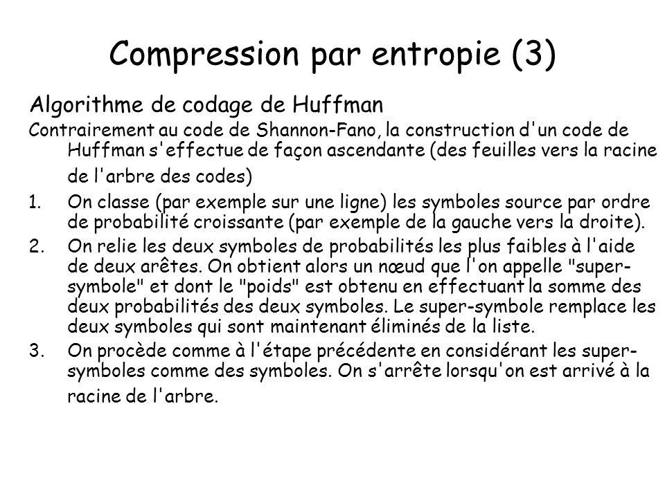 Compression par entropie (3) Algorithme de codage de Huffman Contrairement au code de Shannon-Fano, la construction d un code de Huffman s effectue de façon ascendante (des feuilles vers la racine de l arbre des codes) 1.On classe (par exemple sur une ligne) les symboles source par ordre de probabilité croissante (par exemple de la gauche vers la droite).