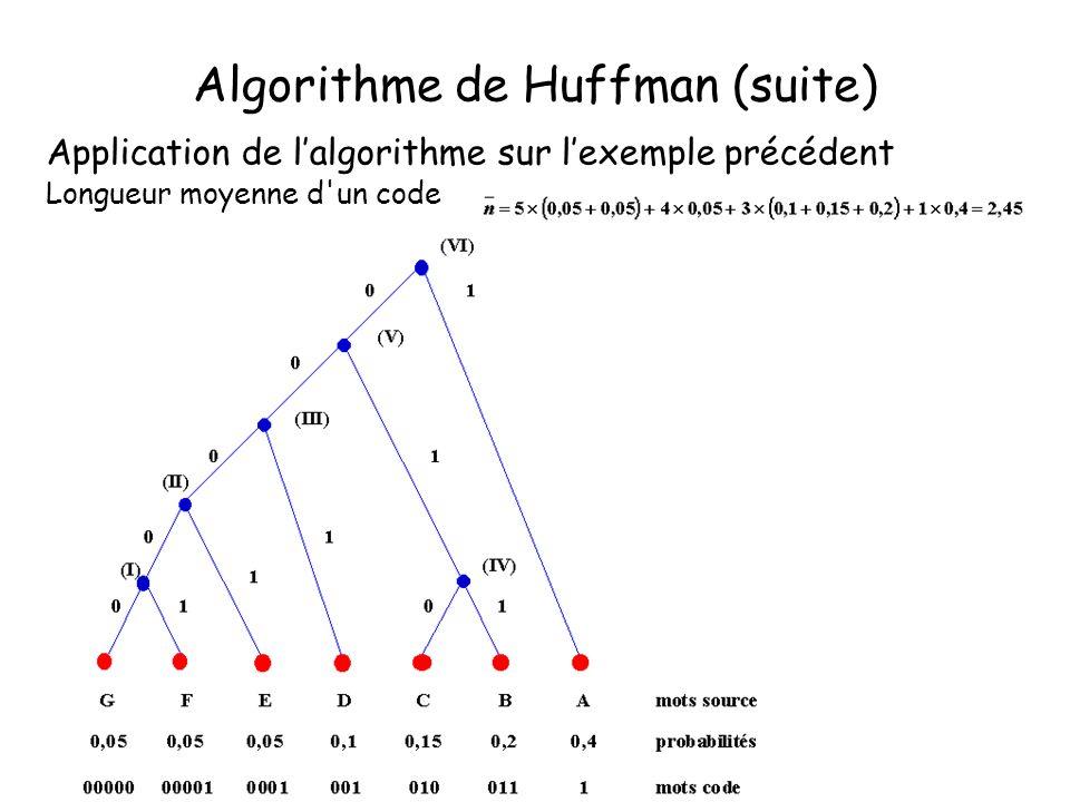 Algorithme de Huffman (suite) Application de lalgorithme sur lexemple précédent Longueur moyenne d un code