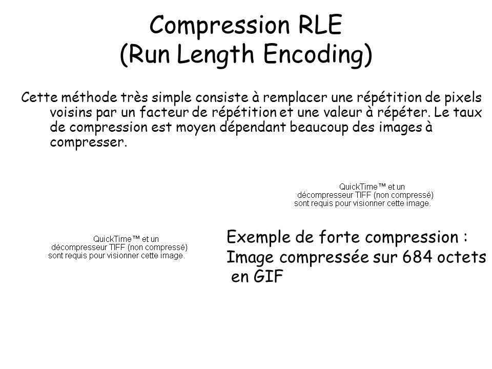 Compression RLE (Run Length Encoding) Cette méthode très simple consiste à remplacer une répétition de pixels voisins par un facteur de répétition et une valeur à répéter.