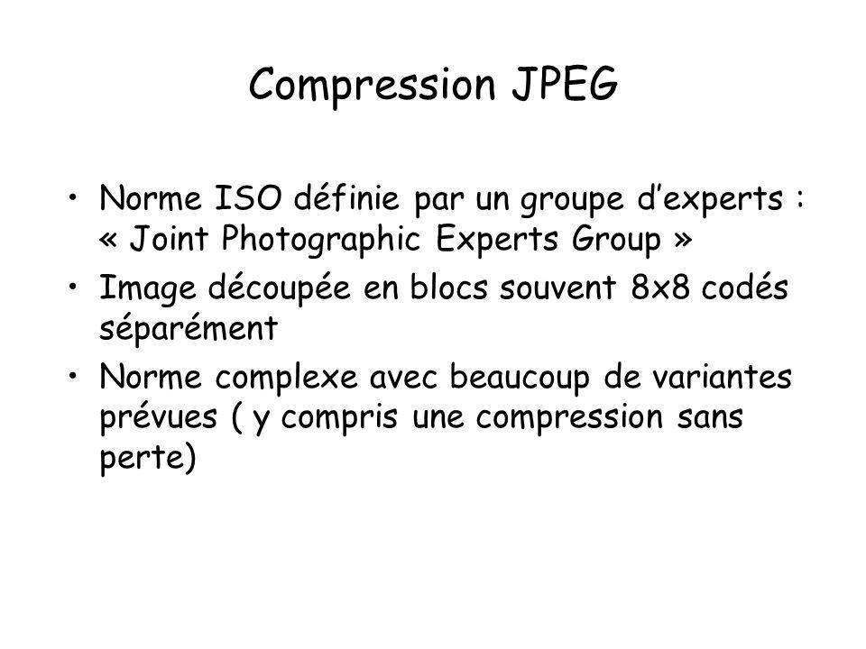 Compression JPEG Norme ISO définie par un groupe dexperts : « Joint Photographic Experts Group » Image découpée en blocs souvent 8x8 codés séparément