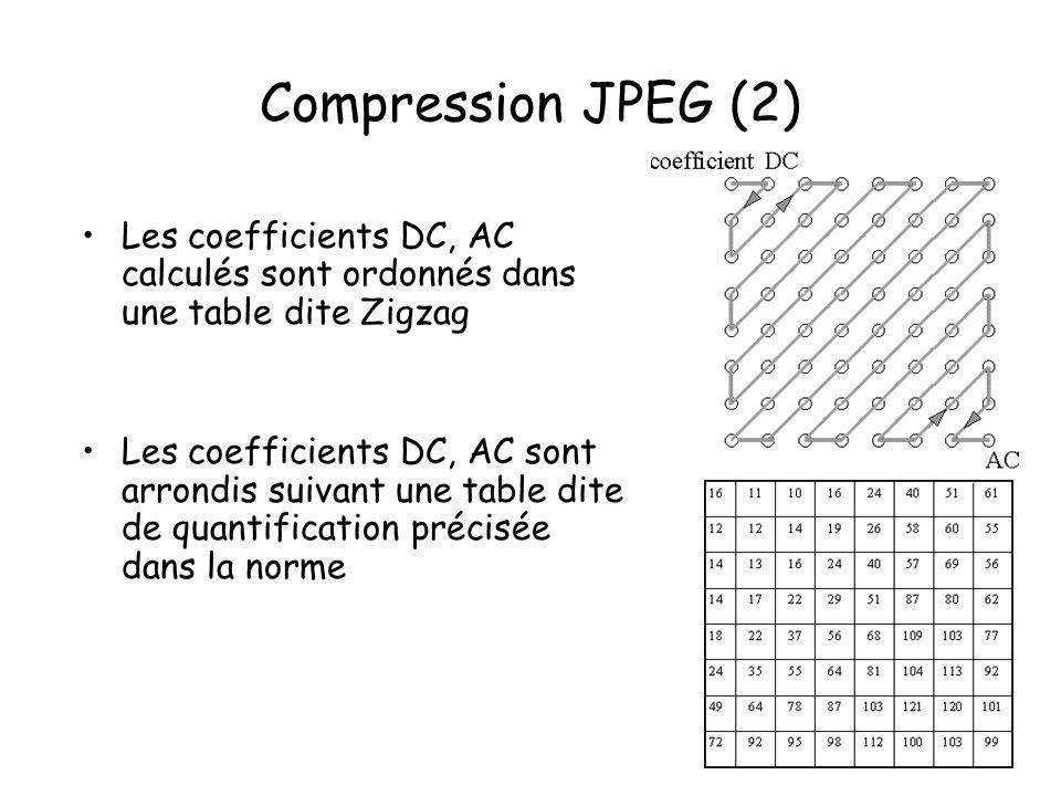 Compression JPEG (2) Les coefficients DC, AC calculés sont ordonnés dans une table dite Zigzag Les coefficients DC, AC sont arrondis suivant une table dite de quantification précisée dans la norme