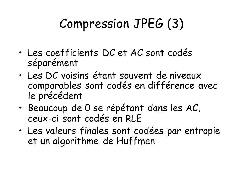 Compression JPEG (3) Les coefficients DC et AC sont codés séparément Les DC voisins étant souvent de niveaux comparables sont codés en différence avec