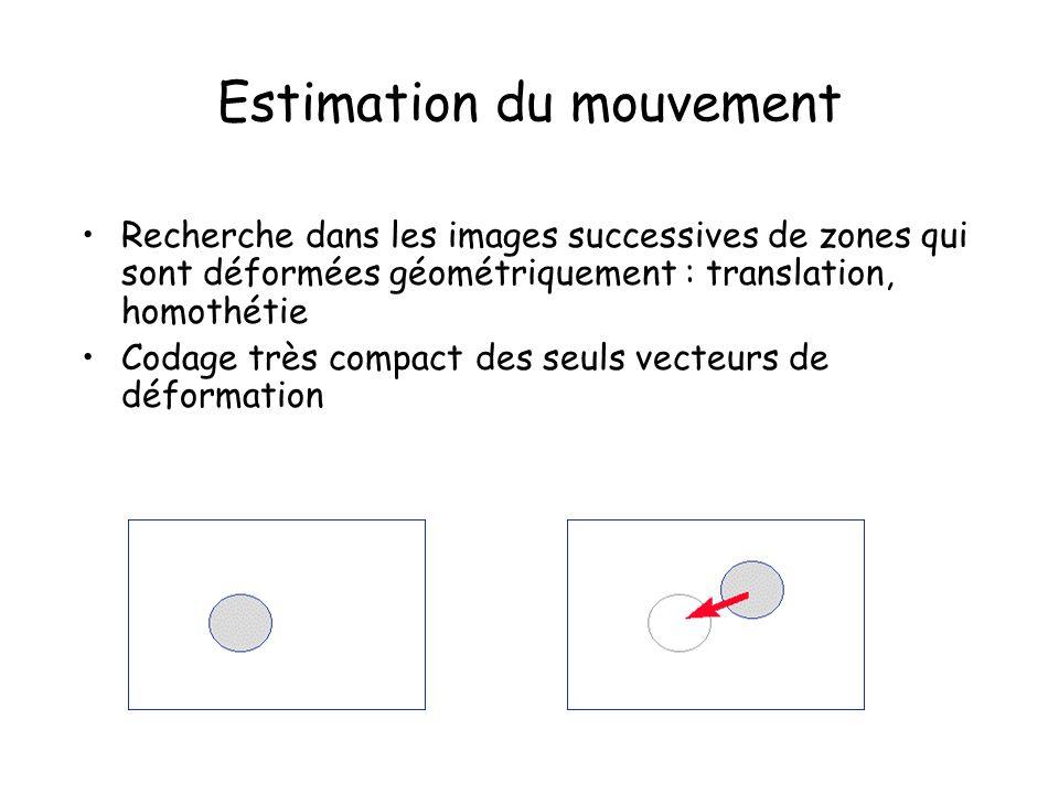 Estimation du mouvement Recherche dans les images successives de zones qui sont déformées géométriquement : translation, homothétie Codage très compact des seuls vecteurs de déformation