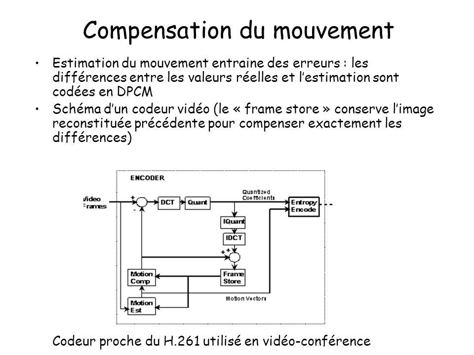 Compensation du mouvement Estimation du mouvement entraine des erreurs : les différences entre les valeurs réelles et lestimation sont codées en DPCM Schéma dun codeur vidéo (le « frame store » conserve limage reconstituée précédente pour compenser exactement les différences) Codeur proche du H.261 utilisé en vidéo-conférence