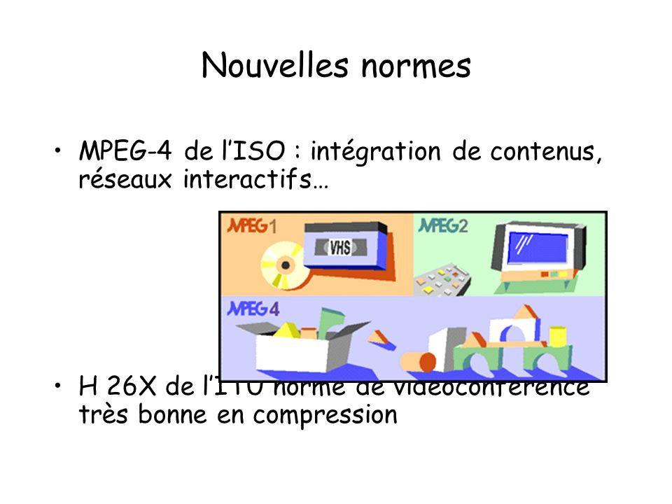 Nouvelles normes MPEG-4 de lISO : intégration de contenus, réseaux interactifs… H 26X de lITU norme de vidéoconférence très bonne en compression