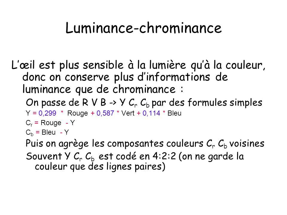 Luminance-chrominance (2) Exemple ici codage en 4:1:1 On prend la moyenne de 4 valeurs C r et C b
