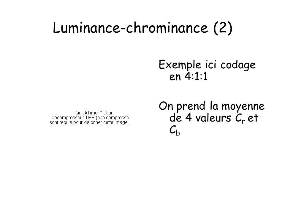 Codage DCT (3) Quantification : beaucoup de coefficients presque nuls assimilés à 0; les autres sont « arrondis » Doù compression par entropie efficace : beaucoup de valeurs répétées Méthode de compression donne des ratios de 10 ou 20 avec des pertes acceptables