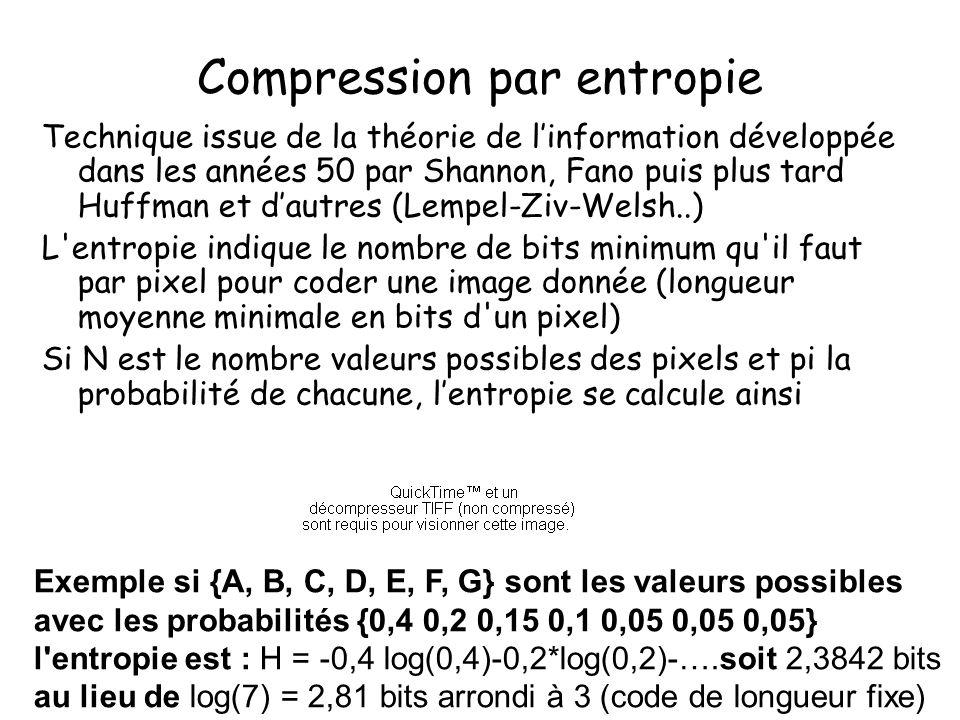 Compression par entropie (2) Algorithme de codage de Shannon-Fano 1.On classe les symboles par ordre de probabilité décroissante 2.On divise l ensemble des symboles en deux sous-ensembles de telle sorte que les probabilités cumulées des éléments constituant chacun des deux sous-ensembles soient les plus proches.