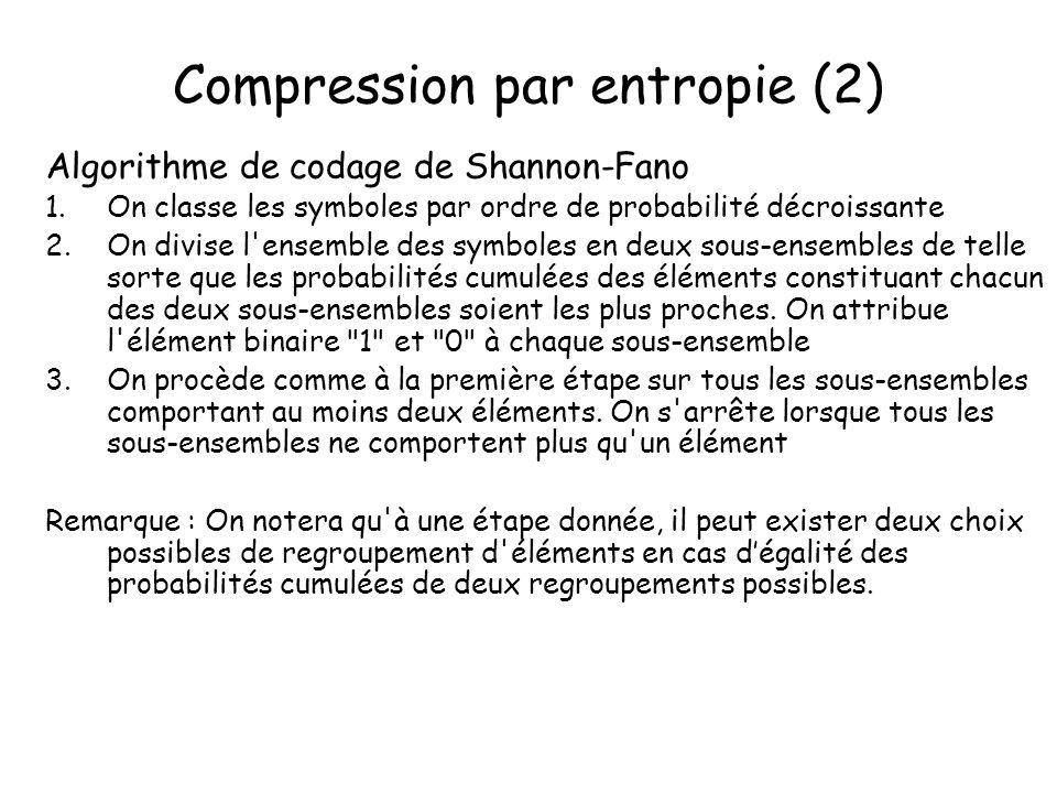 Algorithme de Shannon-Fano (suite) Sur lexemple précédent : lalgorithme donne ceci En vert la longueur moyenne d un mot code est En rouge la longueur moyenne d un mot code est