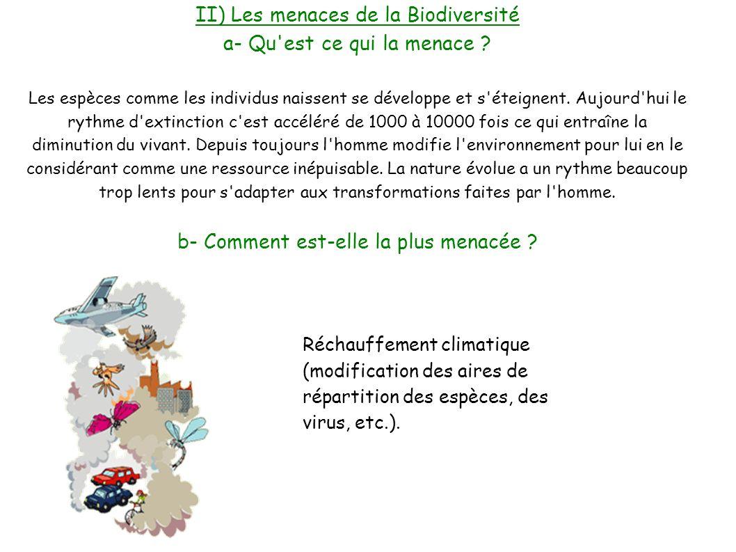 II) Les menaces de la Biodiversité a- Qu est ce qui la menace .