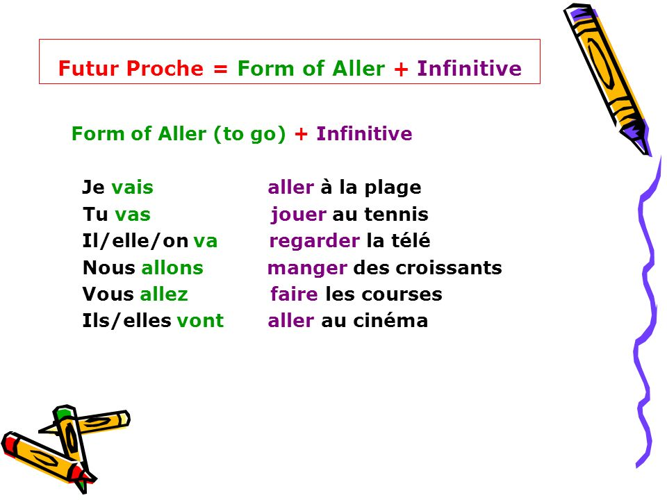 Look at the following examples: Quest-ce que tu vas faire ce week-end.