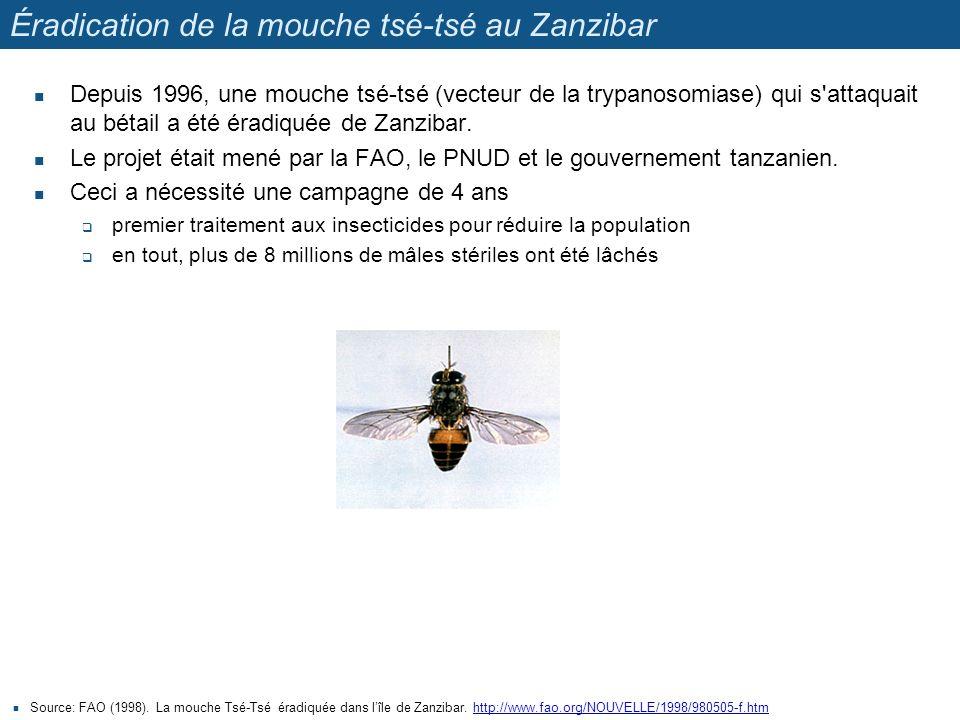 Éradication de la mouche tsé-tsé au Zanzibar Depuis 1996, une mouche tsé-tsé (vecteur de la trypanosomiase) qui s'attaquait au bétail a été éradiquée