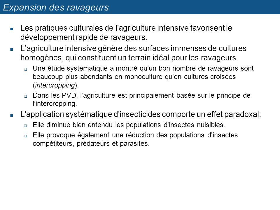 Expansion des ravageurs Les pratiques culturales de l'agriculture intensive favorisent le développement rapide de ravageurs. Lagriculture intensive gé