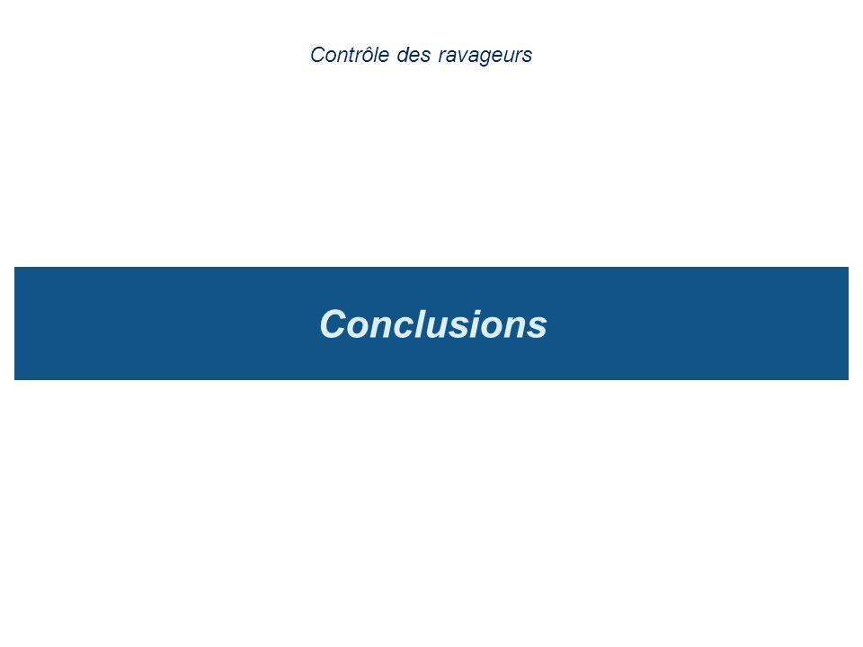 Conclusions Contrôle des ravageurs