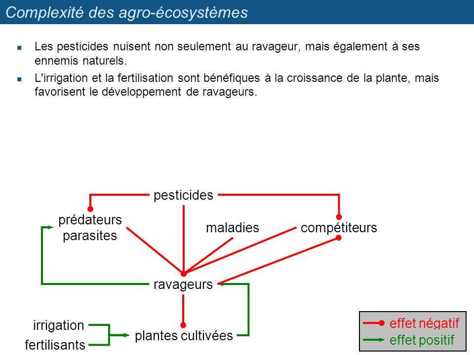 Complexité des agro-écosystèmes Les pesticides nuisent non seulement au ravageur, mais également à ses ennemis naturels. L'irrigation et la fertilisat