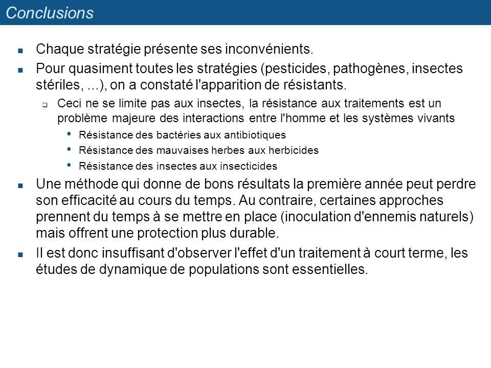 Conclusions Chaque stratégie présente ses inconvénients. Pour quasiment toutes les stratégies (pesticides, pathogènes, insectes stériles,...), on a co