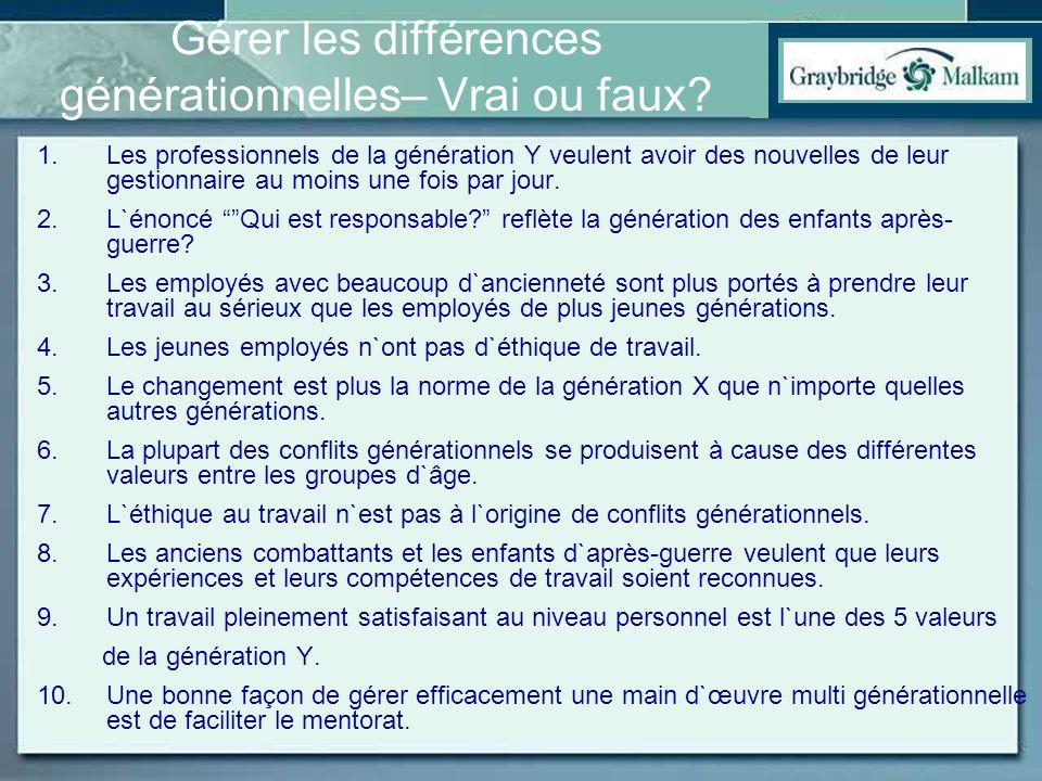 Différences générationnelles dans le milieu de travail