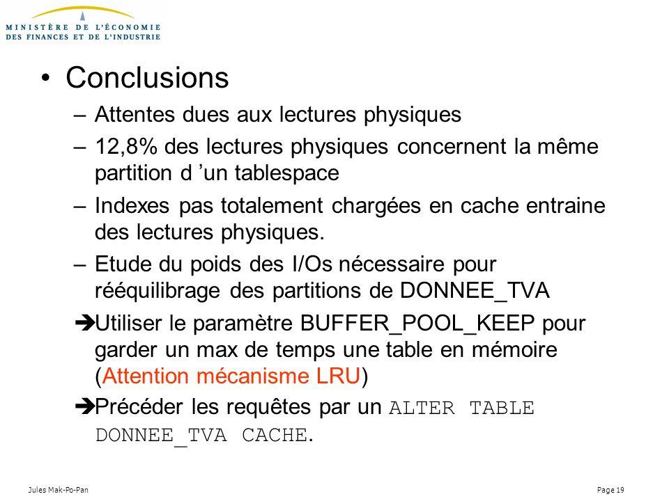 Jules Mak-Po-Pan Page 19 Conclusions –Attentes dues aux lectures physiques –12,8% des lectures physiques concernent la même partition d un tablespace