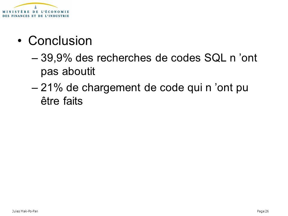 Jules Mak-Po-Pan Page 26 Conclusion –39,9% des recherches de codes SQL n ont pas aboutit –21% de chargement de code qui n ont pu être faits