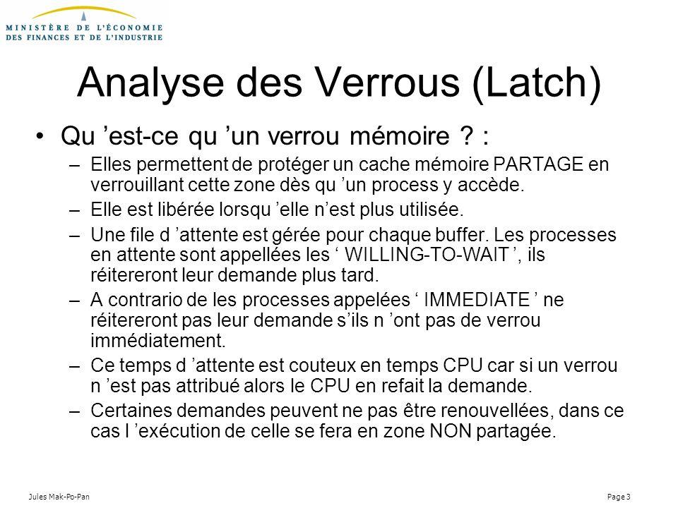 Jules Mak-Po-Pan Page 3 Analyse des Verrous (Latch) Qu est-ce qu un verrou mémoire ? : –Elles permettent de protéger un cache mémoire PARTAGE en verro