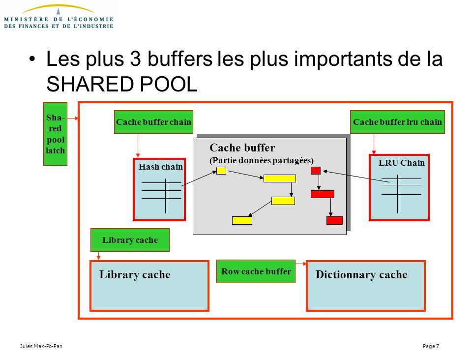 Jules Mak-Po-Pan Page 7 Les plus 3 buffers les plus importants de la SHARED POOL Hash chain Cache buffer (Partie données partagées) LRU Chain Dictionn
