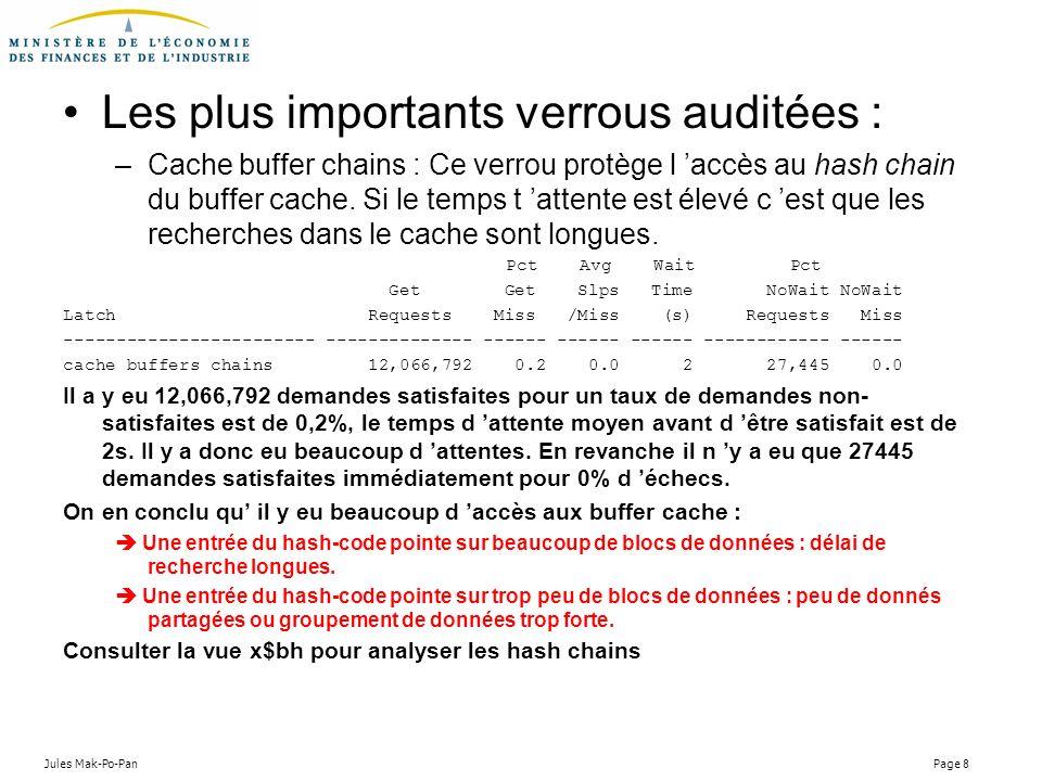 Jules Mak-Po-Pan Page 8 Les plus importants verrous auditées : –Cache buffer chains : Ce verrou protège l accès au hash chain du buffer cache. Si le t