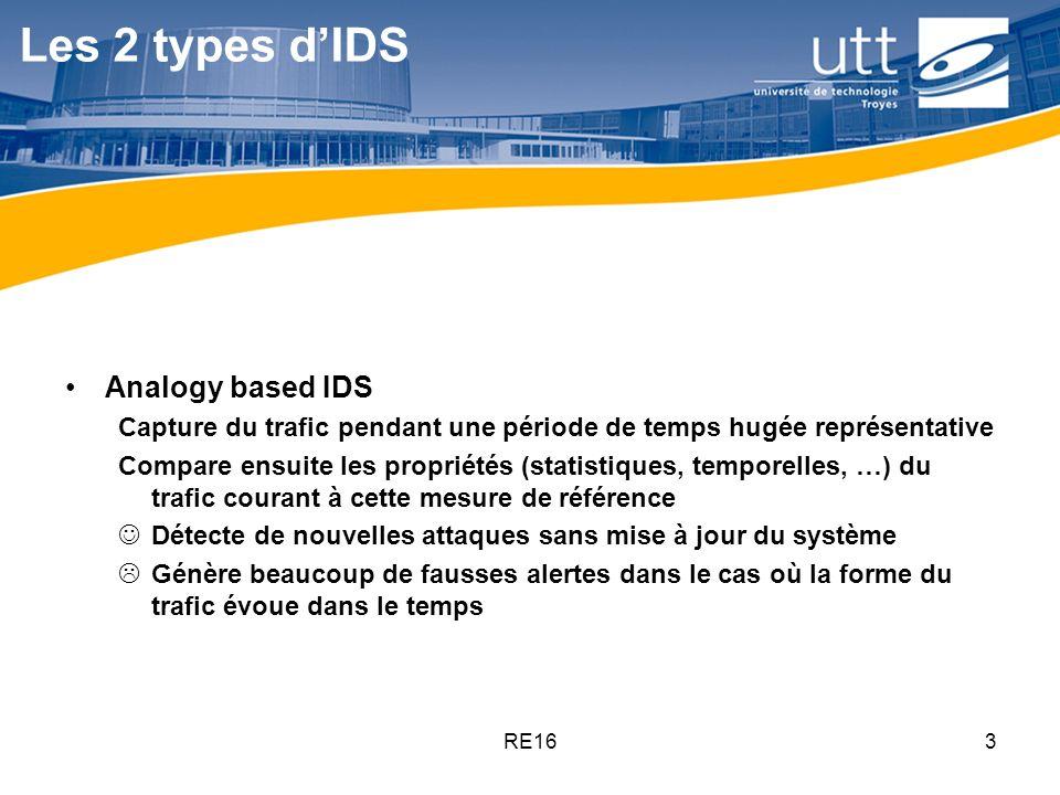 RE163 Les 2 types dIDS Analogy based IDS Capture du trafic pendant une période de temps hugée représentative Compare ensuite les propriétés (statistiq